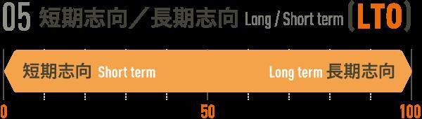 05短期志向/長期志向[LTO]